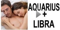 Aquarius + Libra Compatibility